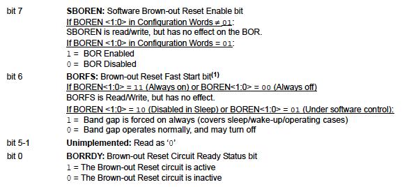 Brown Out Reset (BOR) - Developer Help