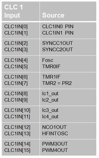 CLCinputs.png