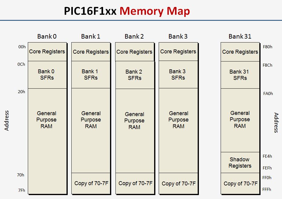 memory-map.png