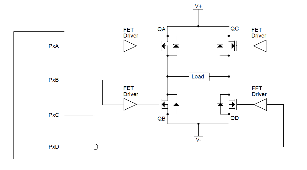 Enhanced PWM Full-Bridge Mode - Developer Help