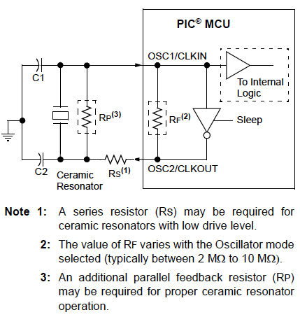 External Crystal Oscillator Modes Developer Help