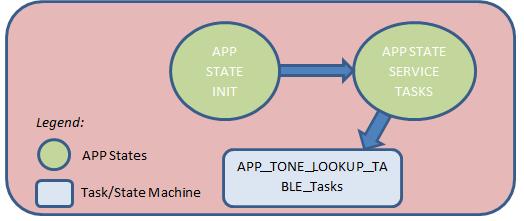 app_task.png