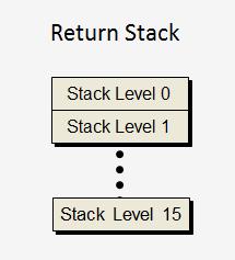 return-stack.png