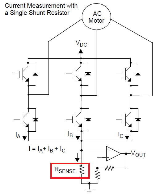 analog to digital converter operation