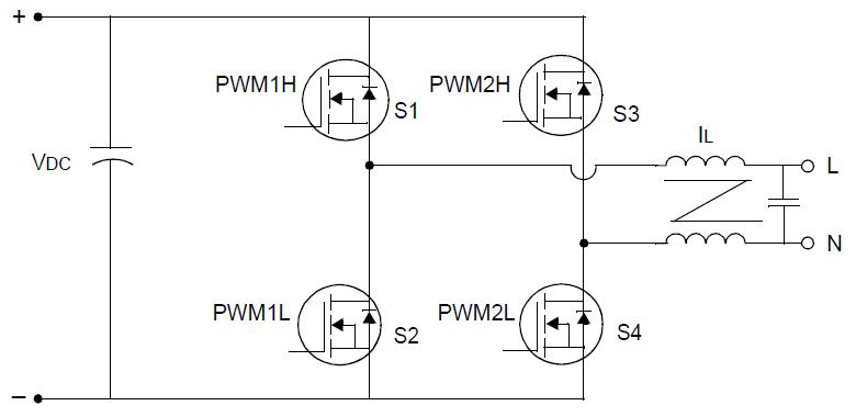 Pwm Edge And Center Aligned Modes Developer Help