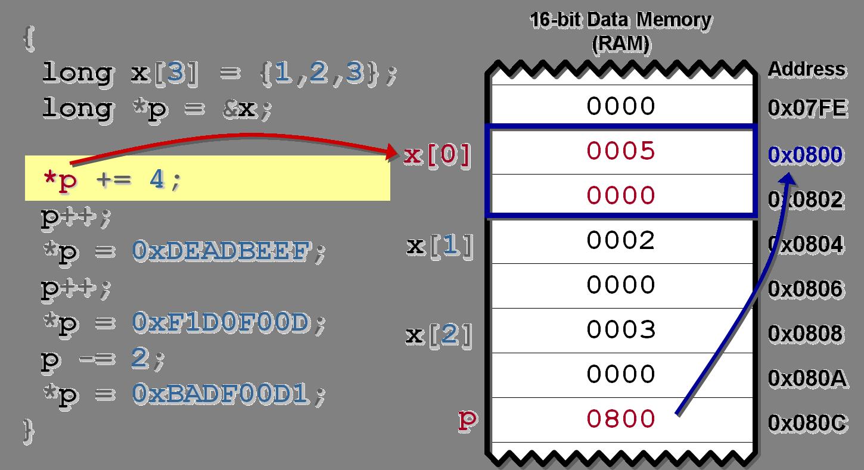 ArithmeticEx2.png