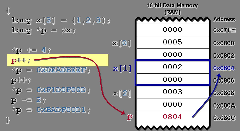 ArithmeticEx3.png