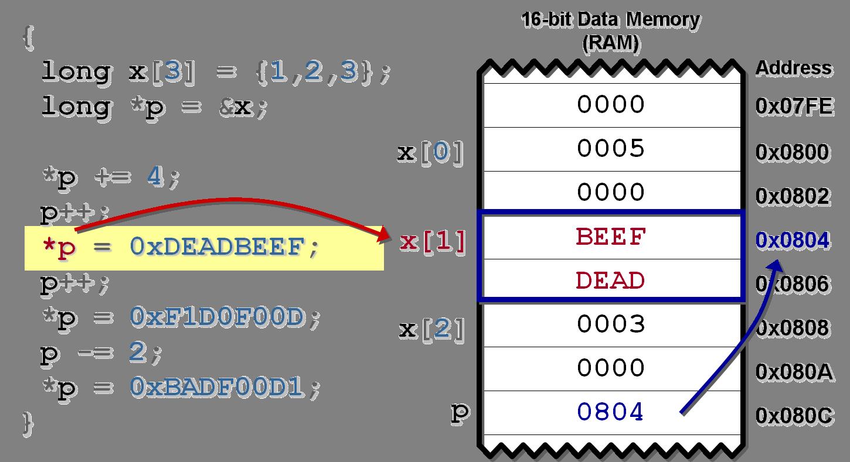 ArithmeticEx4.png