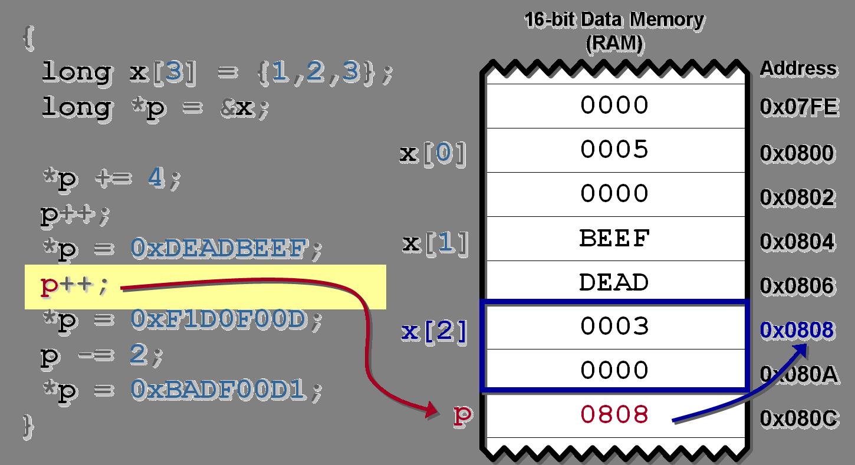 ArithmeticEx5.png