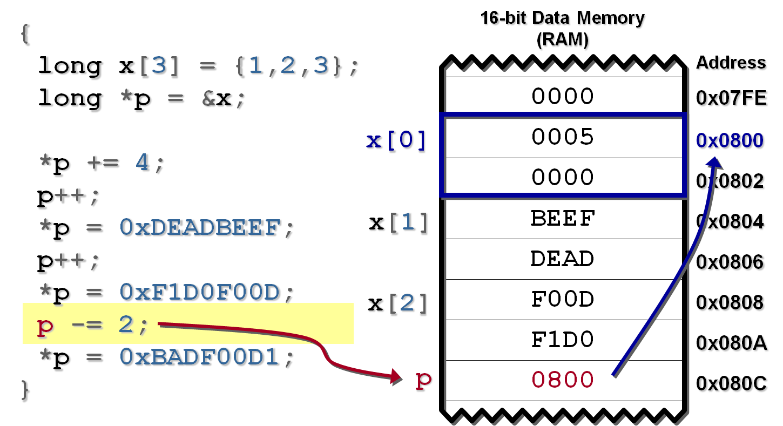 ArithmeticEx7.png