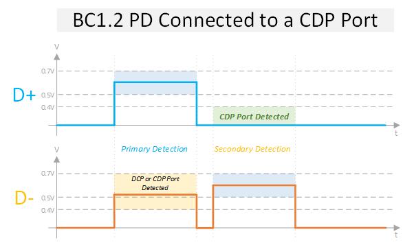 CDP_HANDSHAKE_DIAGRAM(1).png