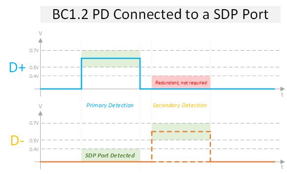 SDP_HANDSHAKE_DIAGRAM(1).png