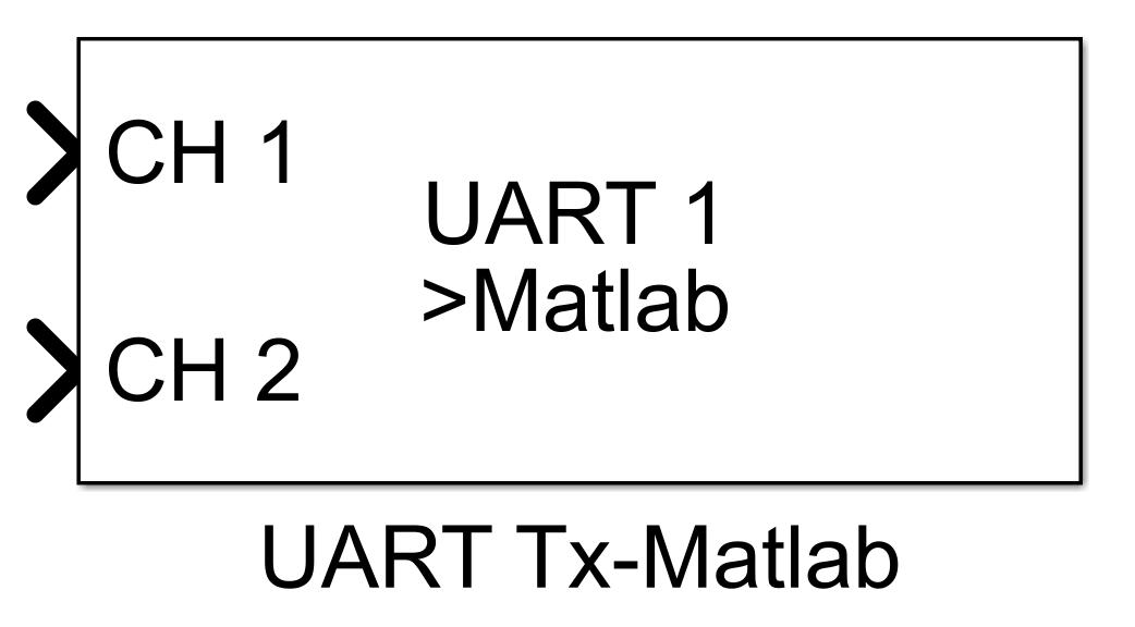 UART_Tx-Matlab_Block.PNG