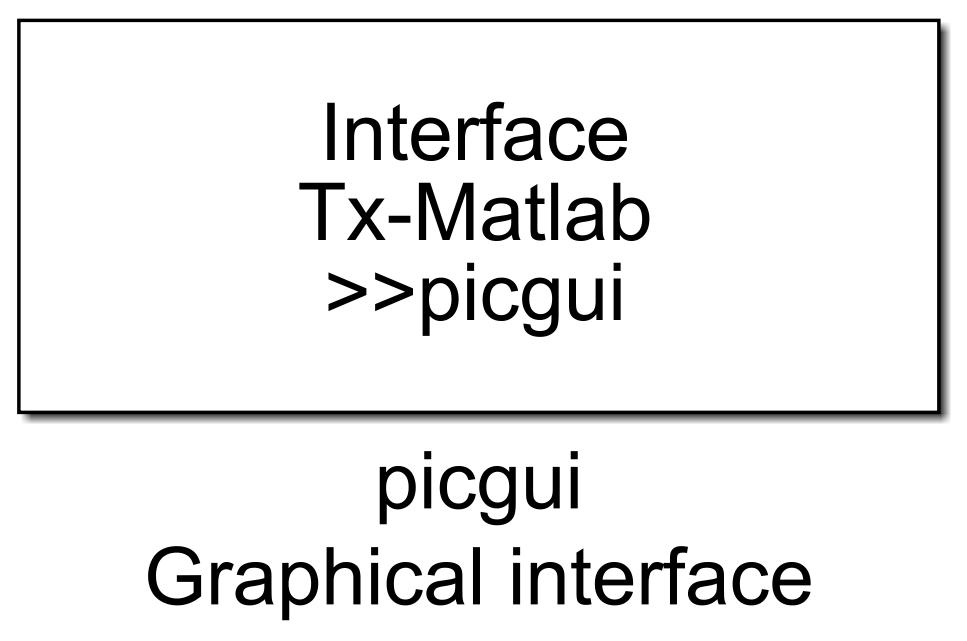 UART_picgui_Block.PNG