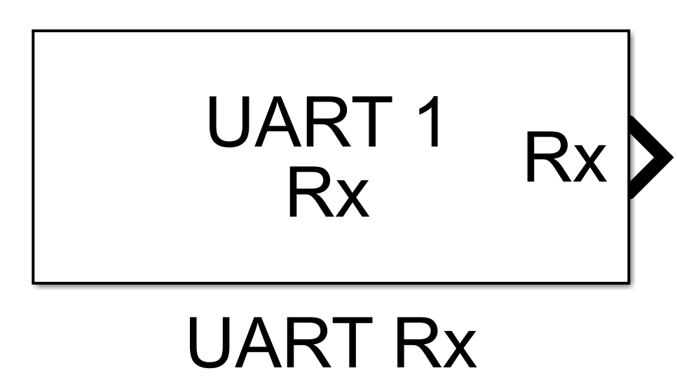 UART Rx Block - Developer Help