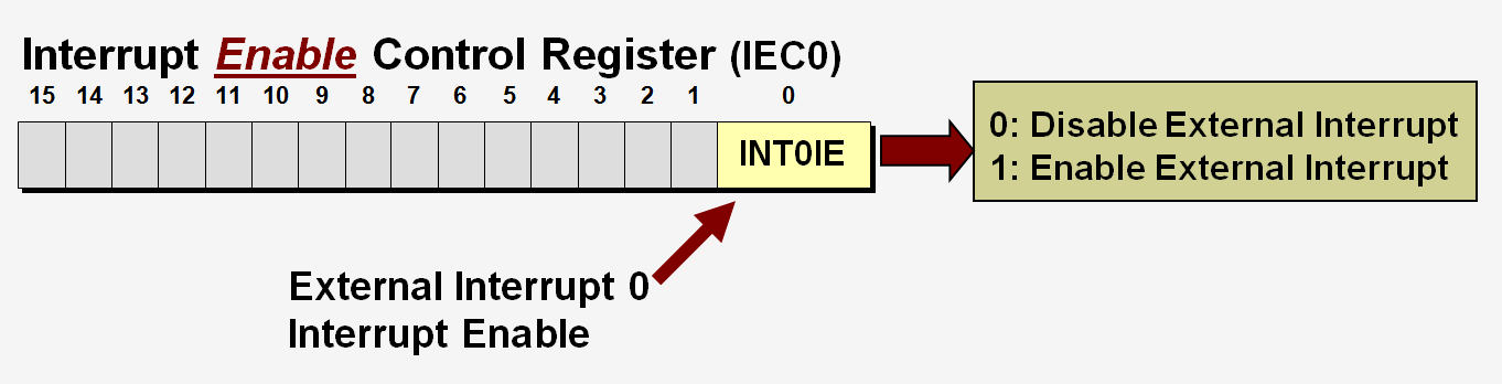 iec-example.png