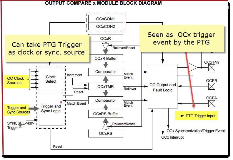 oc-module1.png