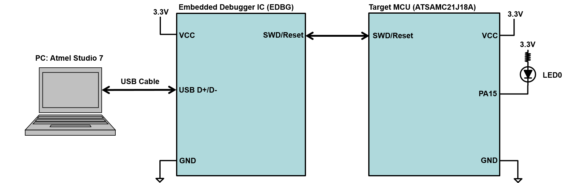 xpro-diagram-systick-initialization.png