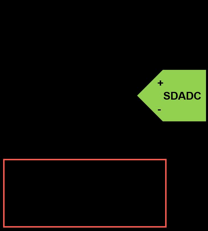 sdadc-vref-block.png