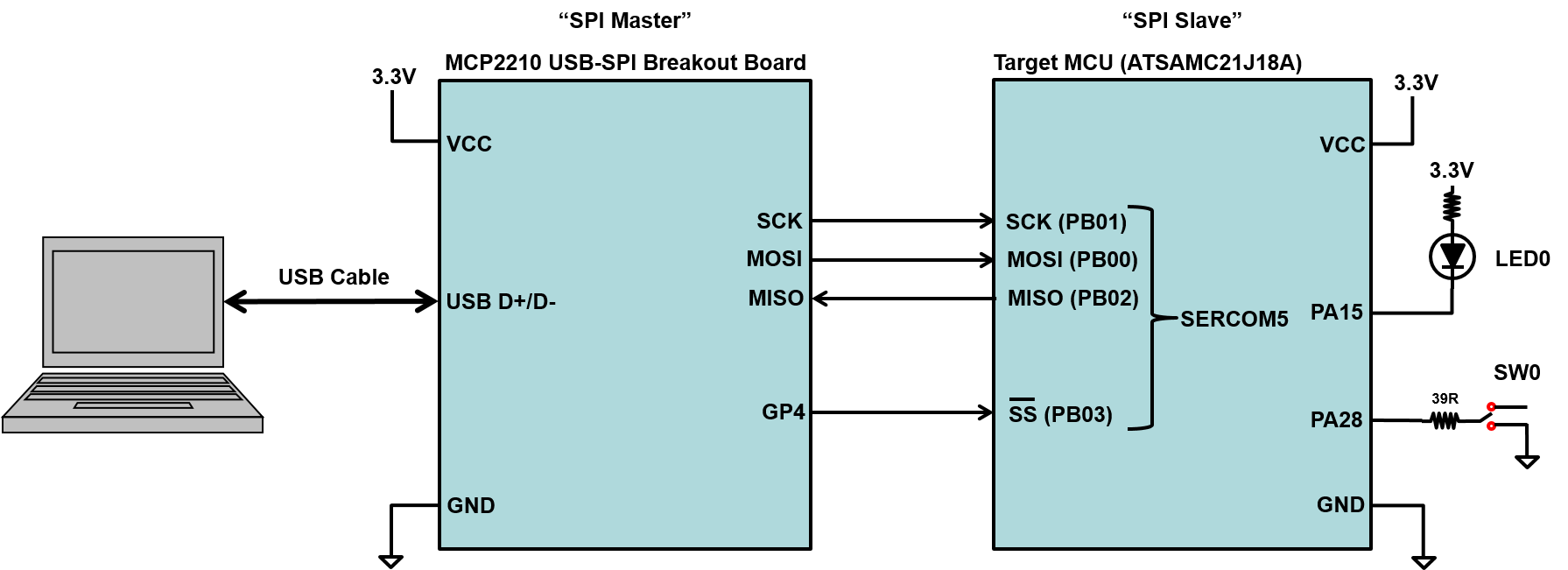spi-slave-demo-connection-diagram.png