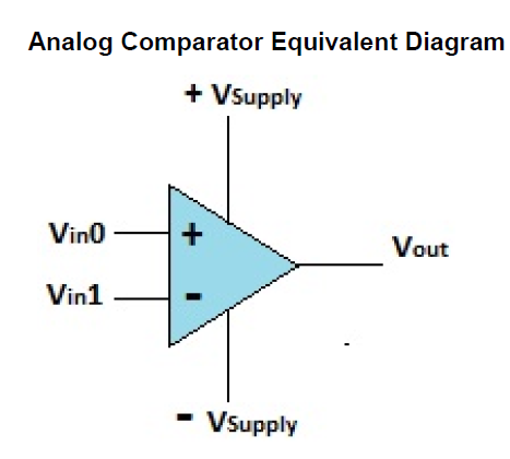 Analog-Comparator-Equivalent-Diagram.PNG