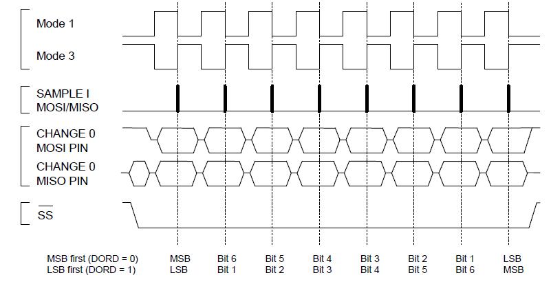 figure27-3-2.png