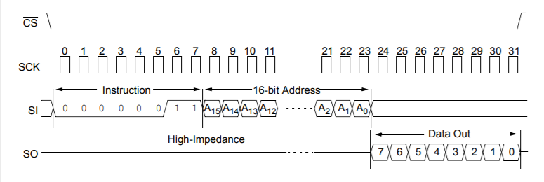 basic-spi-master-transaction-diagram.png