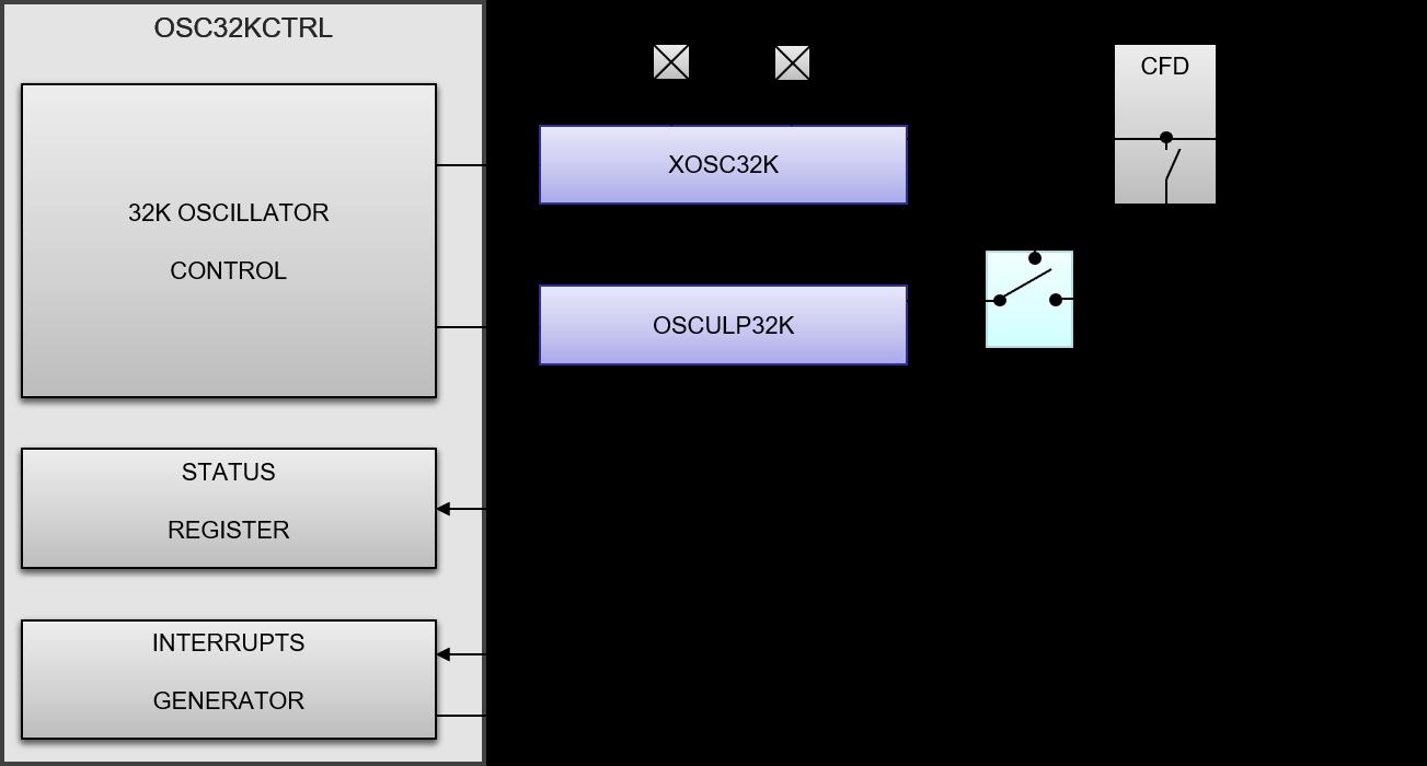 saml10-32k-oscillators-controller.png