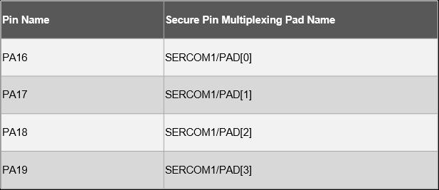 saml11-secure-andnseriph-periph_2.png