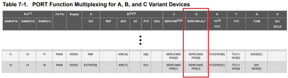 SAM D21 SERCOM I²C Slave Configuration - Developer Help