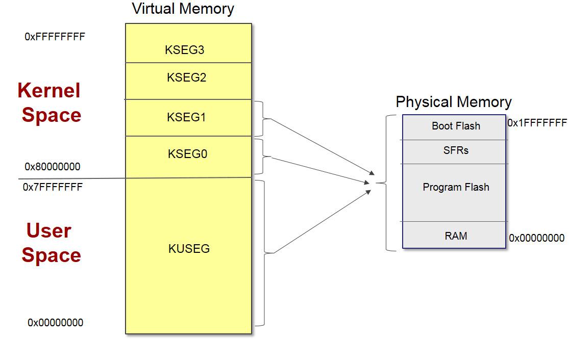 virtual_memory.jpg