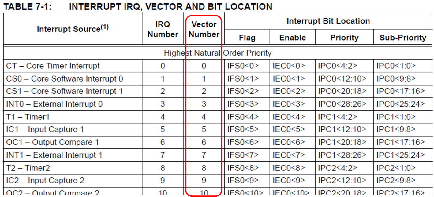 int-vector-number.png