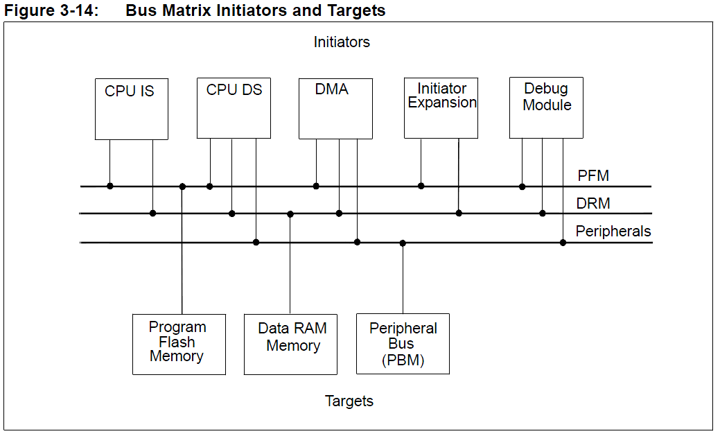 initiators-and-targets.png