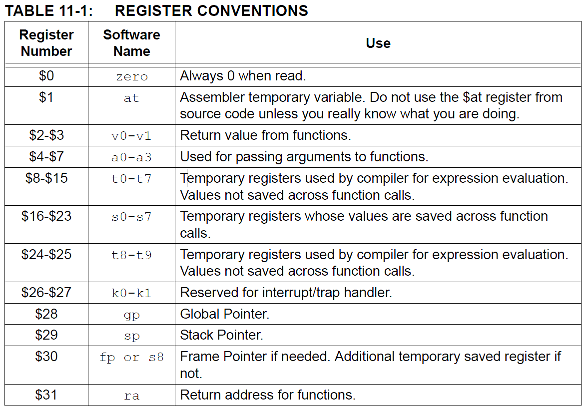 register-conventions.png