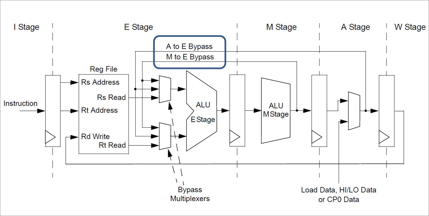 pic32mz-datapath-diagram.png