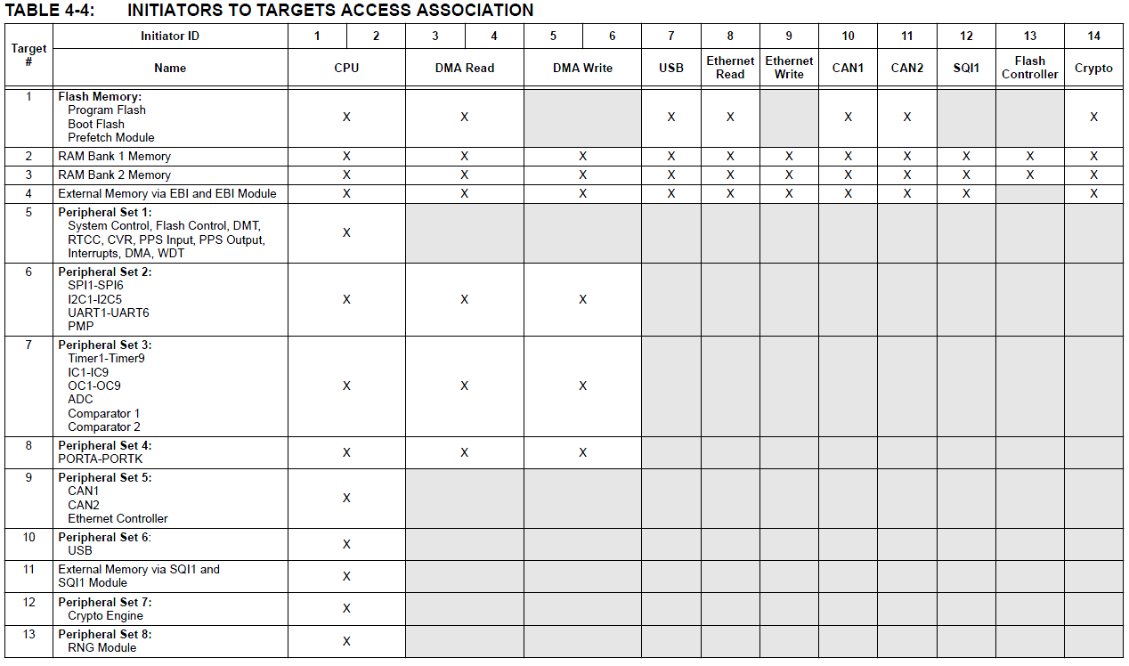 initiators-to-targets-association-v2.png