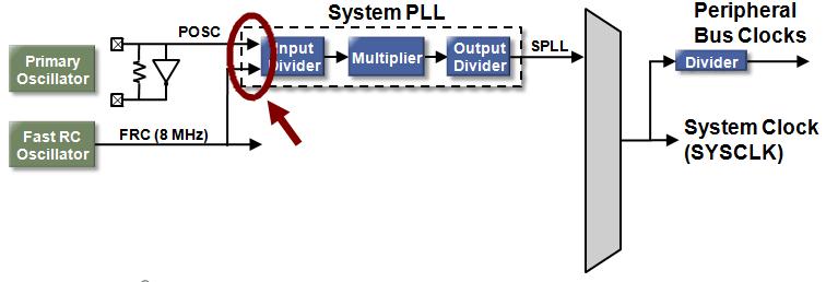spll_input.PNG