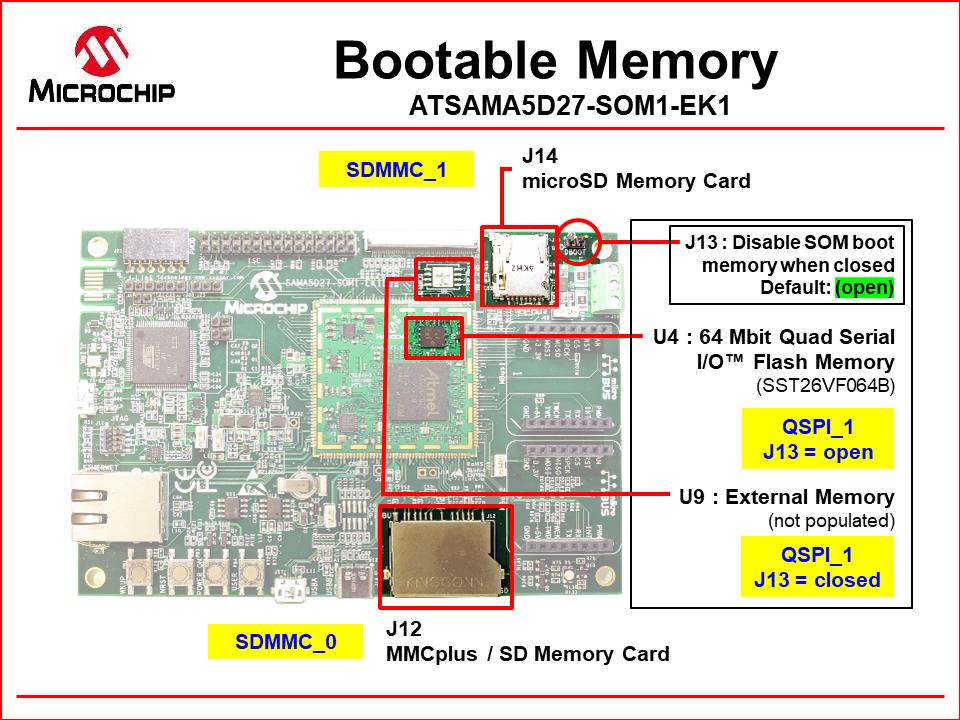 SOM1-EK1_bootable_memory.png