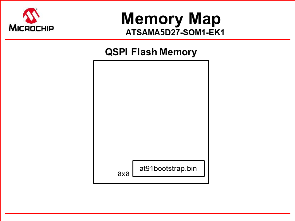 qspi_boot_bin_memory_map.png