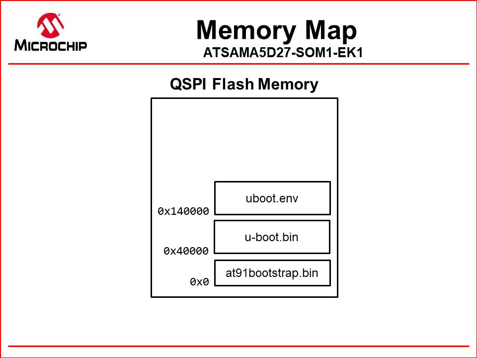 qspi_memory_map.png