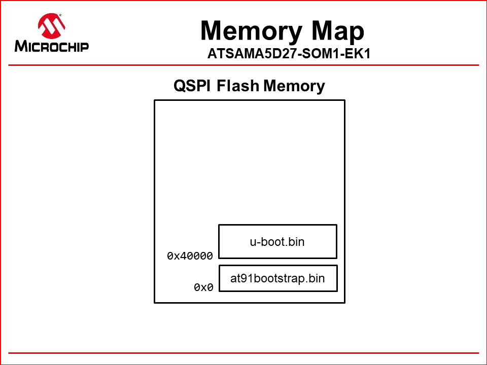 qspi_u_boot_bin_memory_map.png