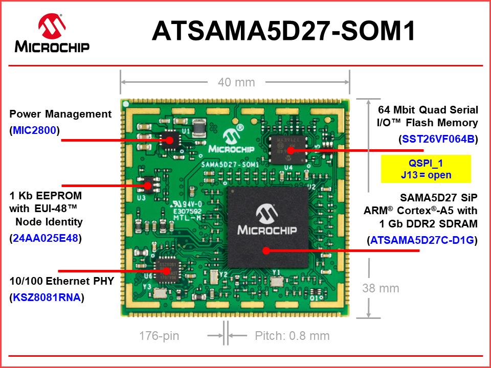 ATSAMA5D27_SOM1_02.png