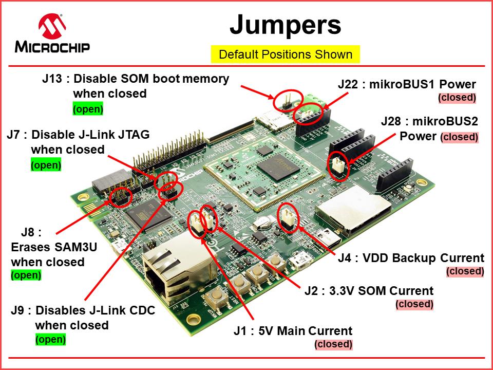 ATSAMA5D27_SOM1_EK1_jumpers.png