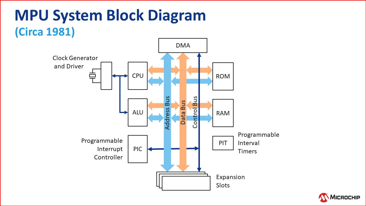 old_mpu_block_diagram.png