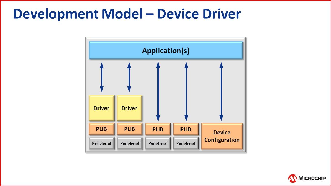 dev_model_drivers_1.png