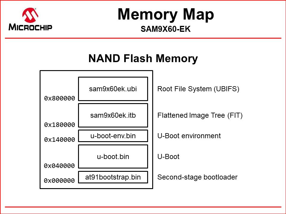 nand_memory_map_full.png