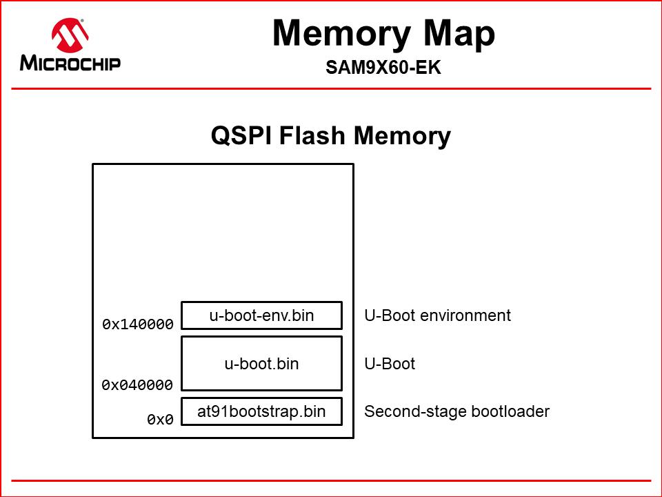 qspi_memory_map_full.png