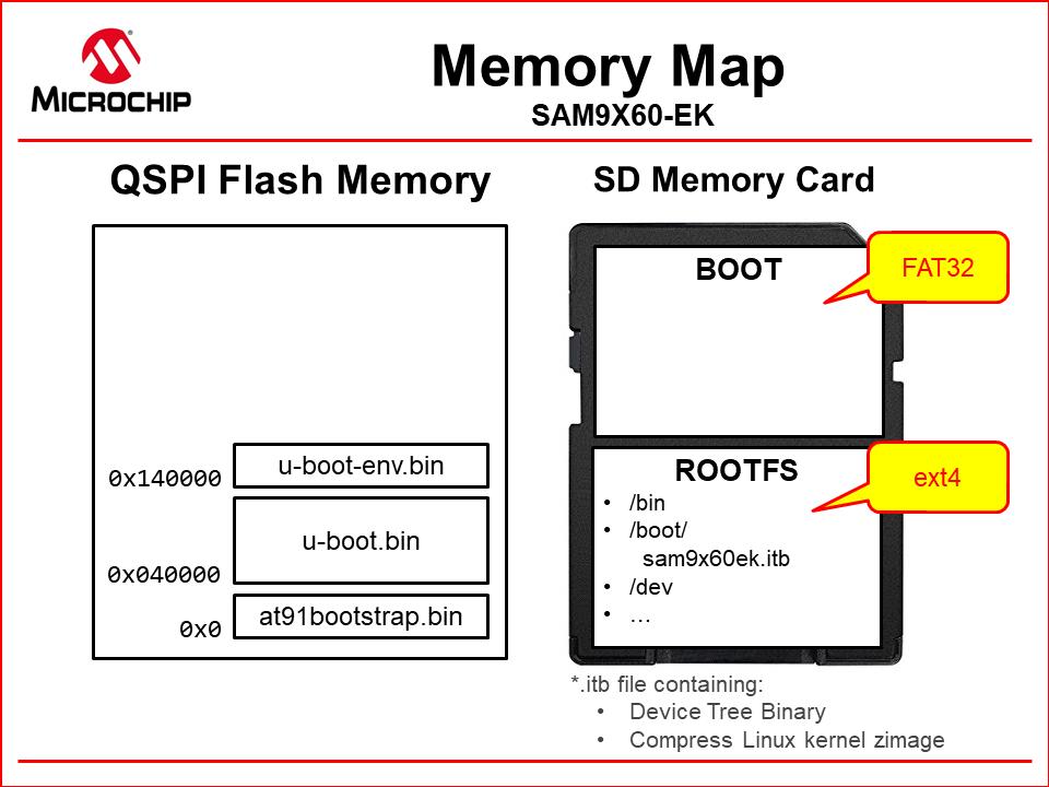 qspi_memory_map_full_w_sd.png