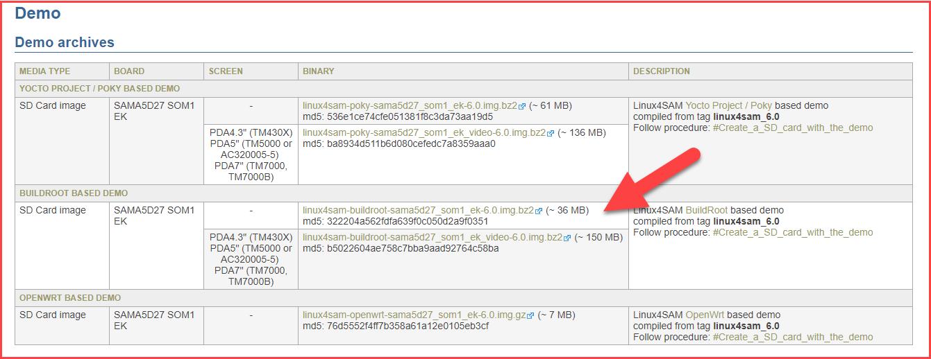 ATSAMA5D27-SOM1-EK1 - Booting a Linux® Image - Developer Help