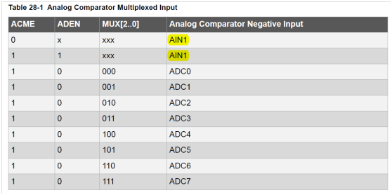 analog-comparator-mux-input.png
